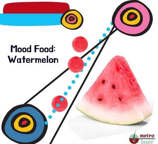 Watermelon: Mood Food